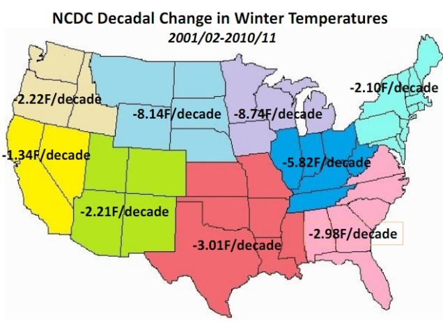 Decadal winter temperatures in US